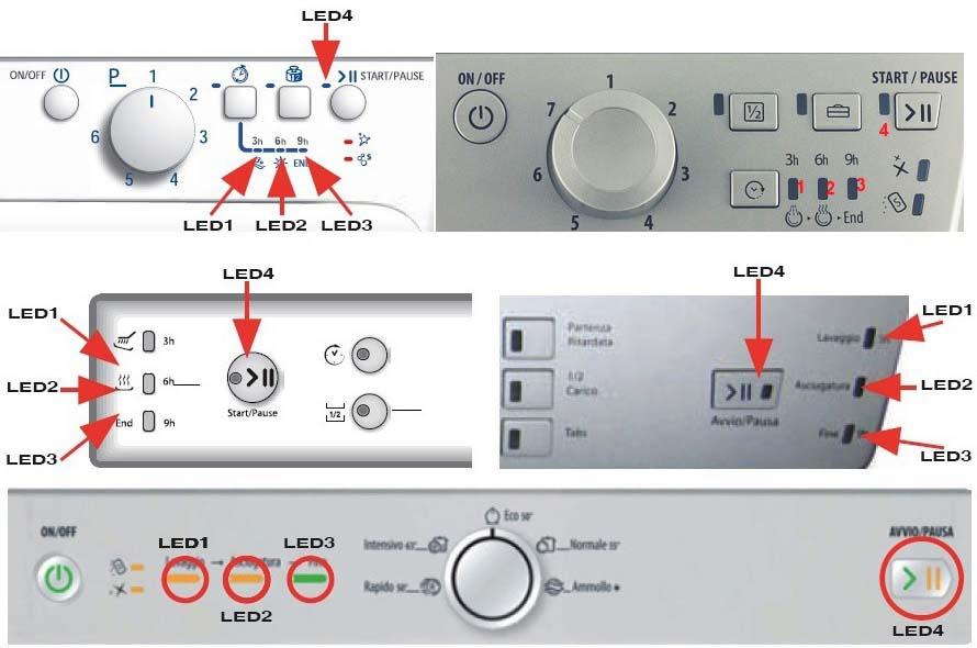 Панели управления ПММ Ariston с 4 светодиодами