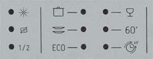 Индикаторы программ мойки ПММ Hansa ZIM 6377 EV